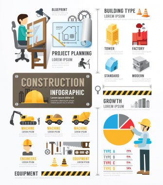 Construction Template Design Infographic.