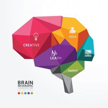 Brain Design  Style