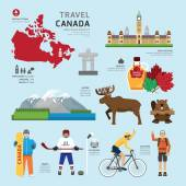 Fotografie Kanada-flach-Symbole