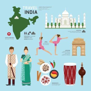 India Landmark Flat Icons