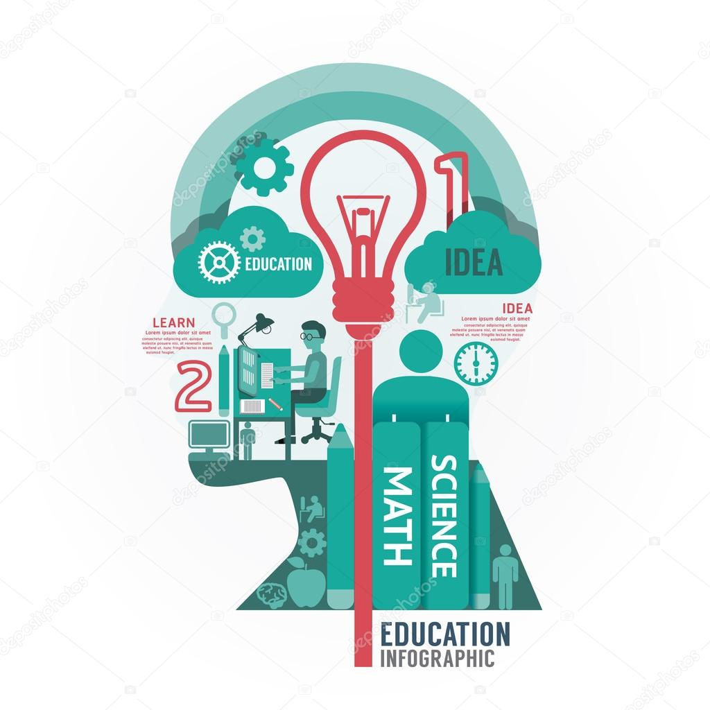 Infographics head education design