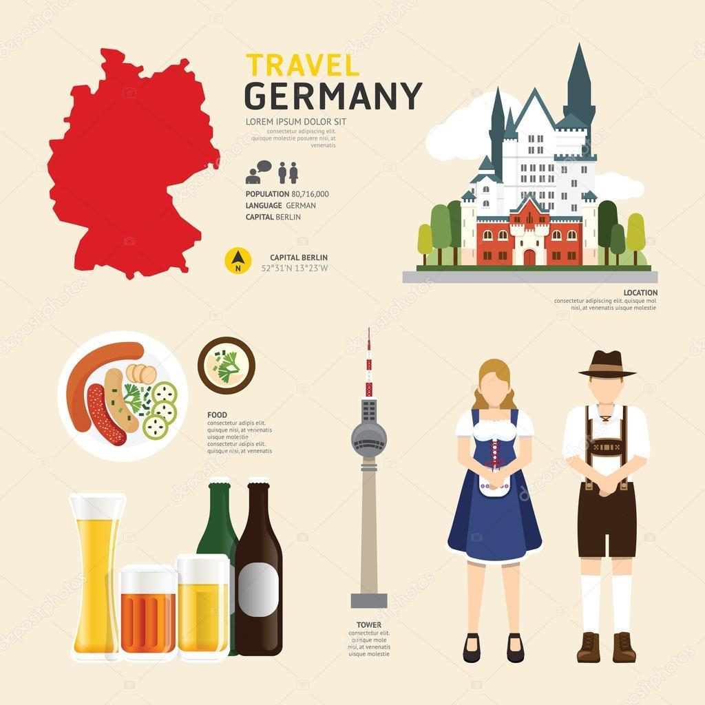 I Want To Visit Germany In German: Design Plat Icônes Des Monuments De L'Allemagne