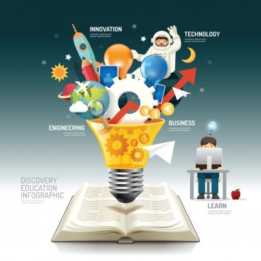 Open book infographic innovation idea