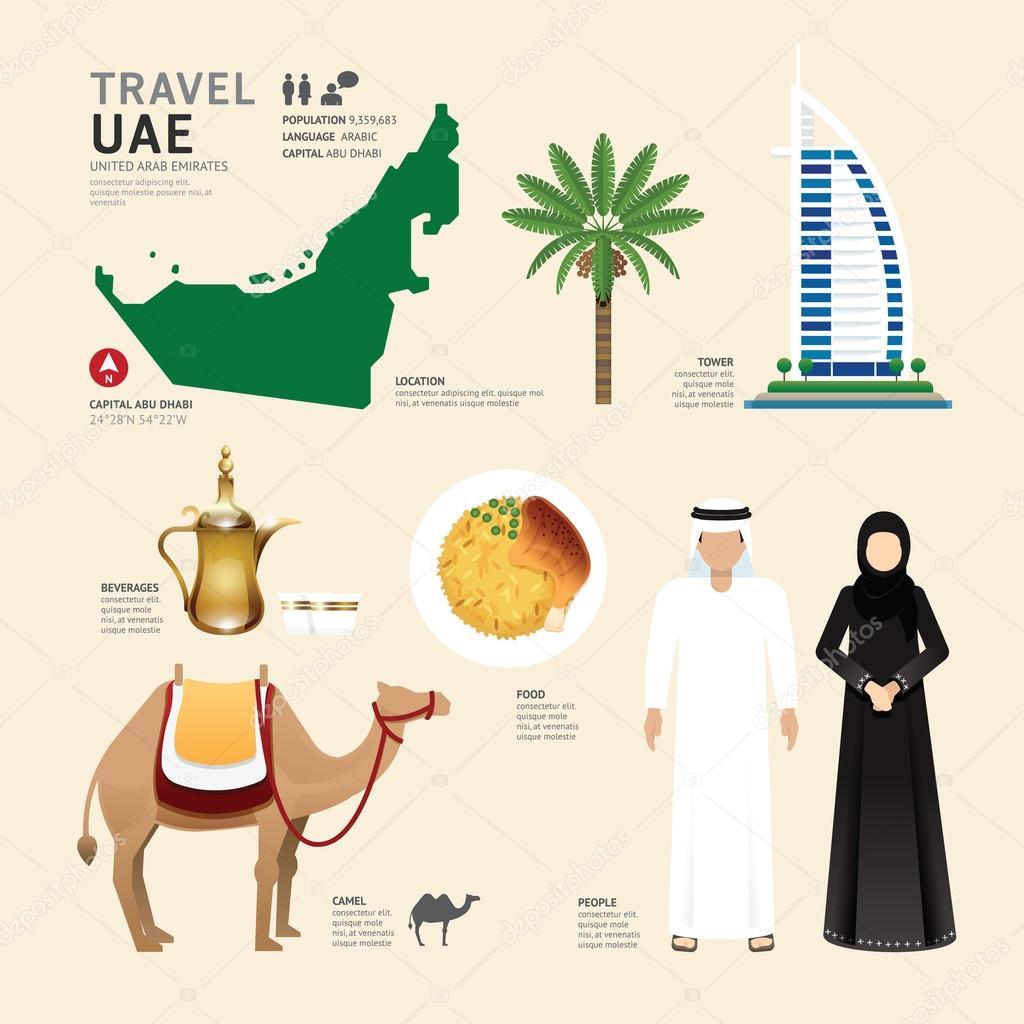 UAE United Arab Emirates Flat Icons