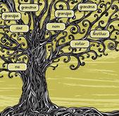 Fotografie Family tree - concept illustration.