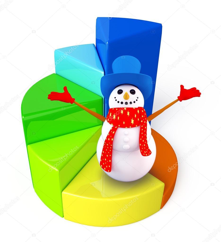Bonhomme Graphique caractère de bonhomme de neige avec diagramme graphique