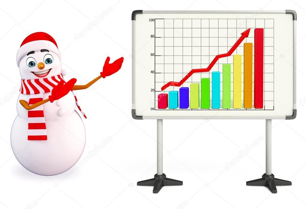 Bonhomme Graphique bonhomme de neige dessin animé avec le graphique de l'entreprise