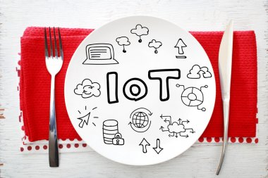 IOT - Internet of Things concept on white plate