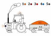 Fotografie Zählen mit Farben für Kinder - Traktor mit Zug