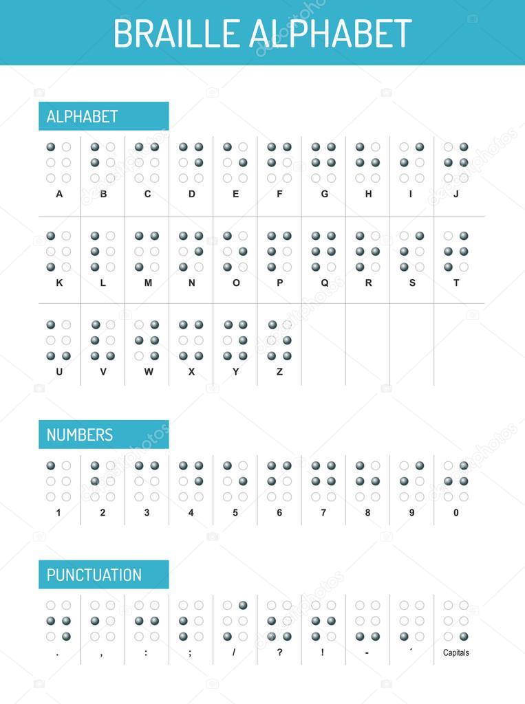Braille alfabeto nmeros y signos de puntuacin archivo imgenes alfabeto braille nmeros y signos de puntuacin grfico vectorial vector de hollygraphic urtaz Images