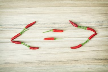 Smaller-than, greater-than and equal sign of chilli peppers