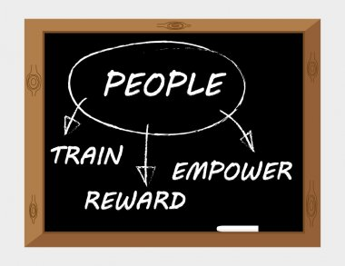 Train Empower and Reward Your People