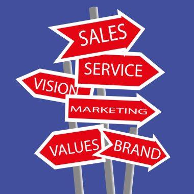 Business Basics Signposts