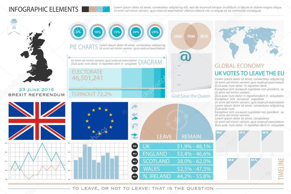 情報のグラフィックは、欧州連合...
