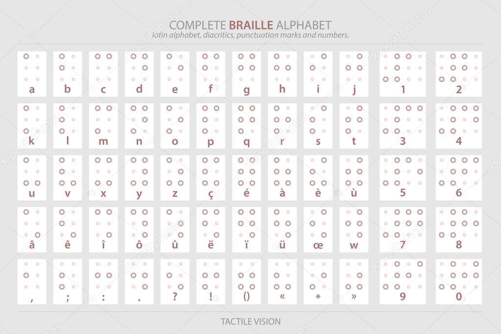 Completa el cartel de alfabeto braille con latina letras nmeros completa el cartel de alfabeto braille con latina letras nmeros signos diacrticos y signos urtaz Images