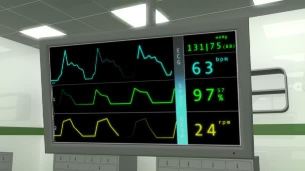 Monitor EKG v provozu