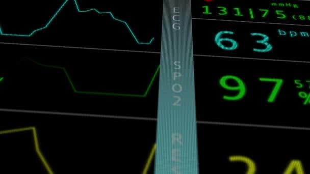 Betrieb-Monitor im Krankenhaus