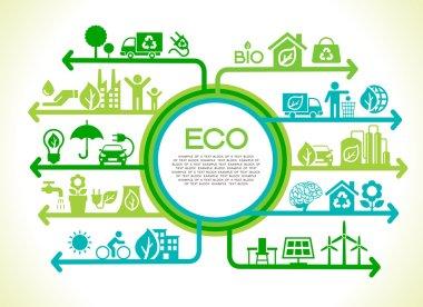 Eco concept banner