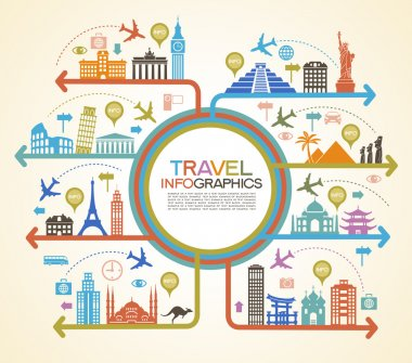 Famous international landmarks around circle