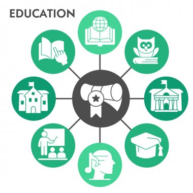 Education Infographic design template with icons. Finance sanction Infographic visualization in bubble on white background or template for presentation. Creative vector illustration for infographic.