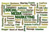 Fényképek szociális média marketing