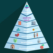 Photo Maslow Pyramid icon