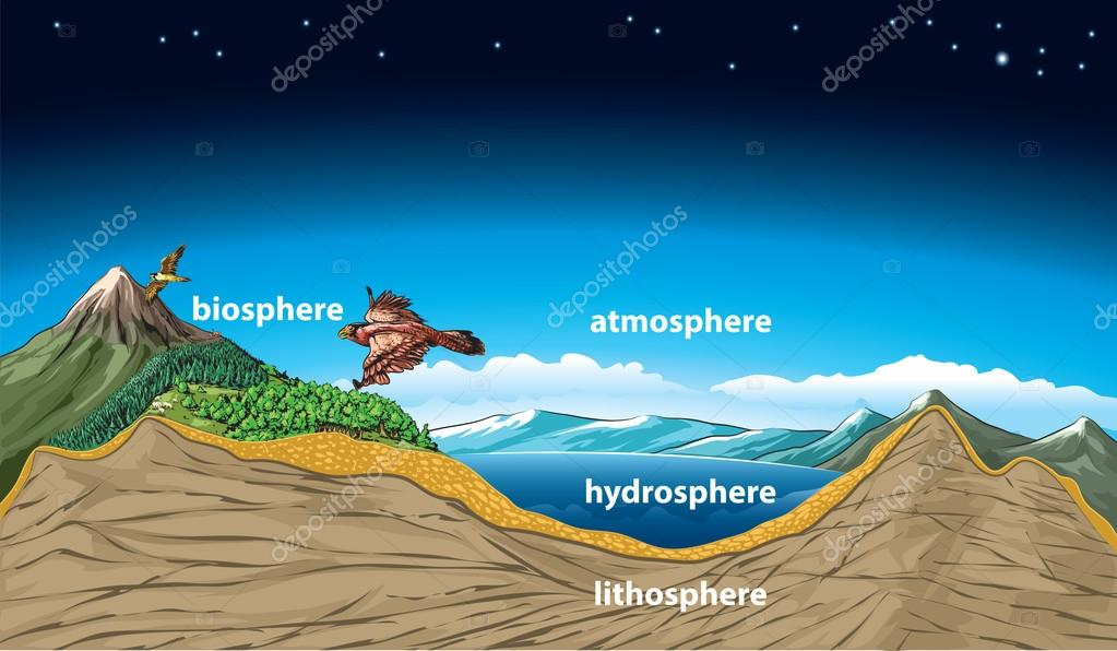 Earth spheres illustration