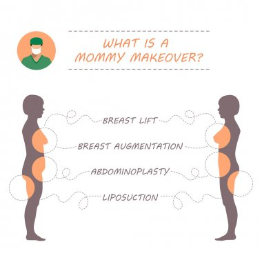 plastic surgery, mommy makeover,