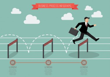 Businessman jumping over hurdle infographic