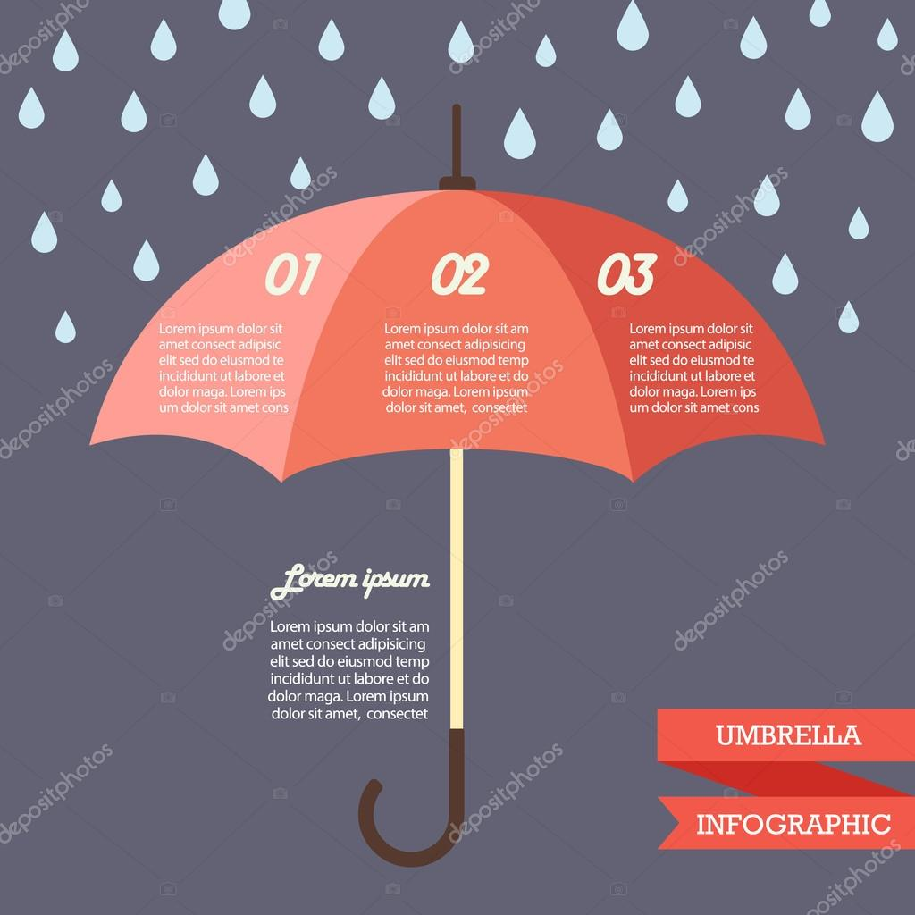 Regenschirm-Strategie Vorlage Infografik — Stockvektor ...
