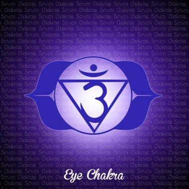 Eye chakra
