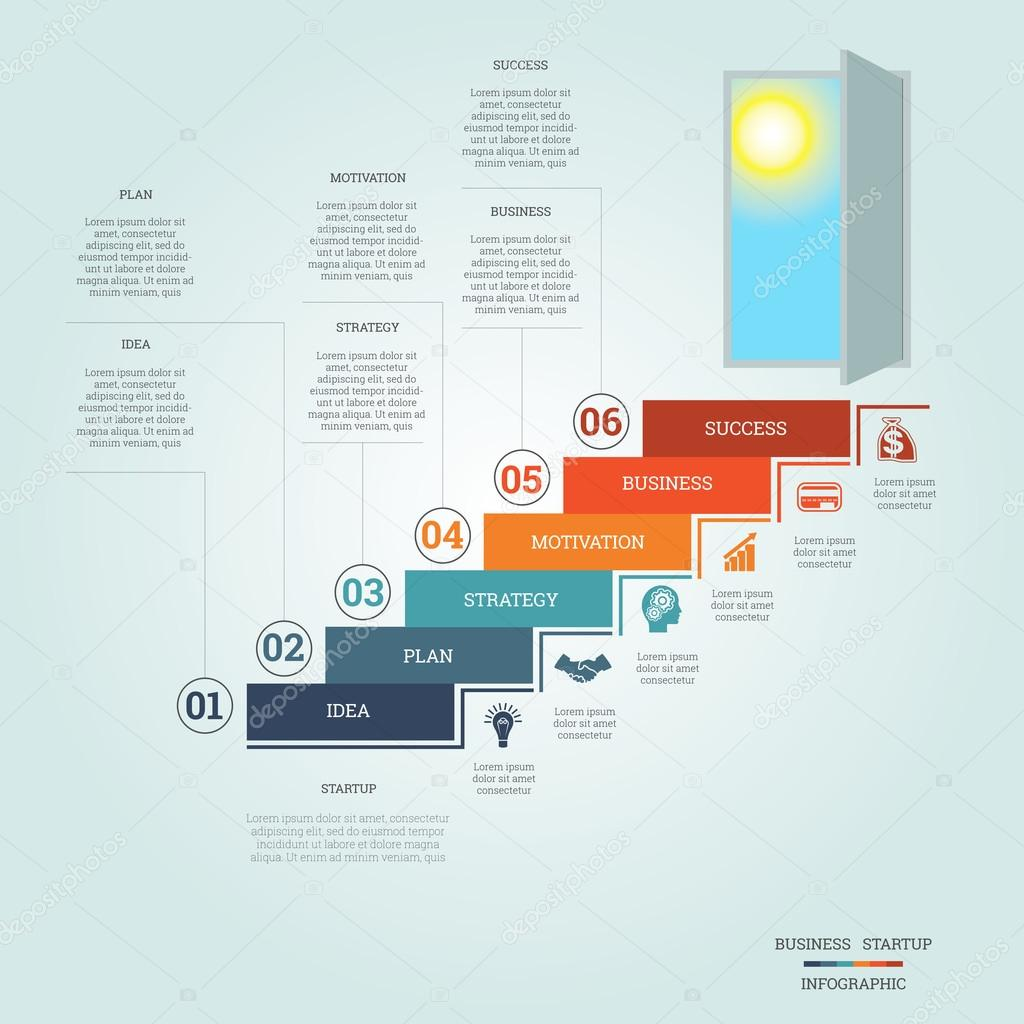 Business success startup infographics six positions
