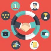 řízení vztahů se zákazníky