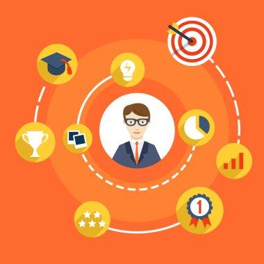 Usability Skills of Businessman