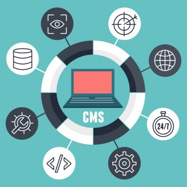 Concept of content management system. System that allows publishing, editing and modifying content, organizing and deleting