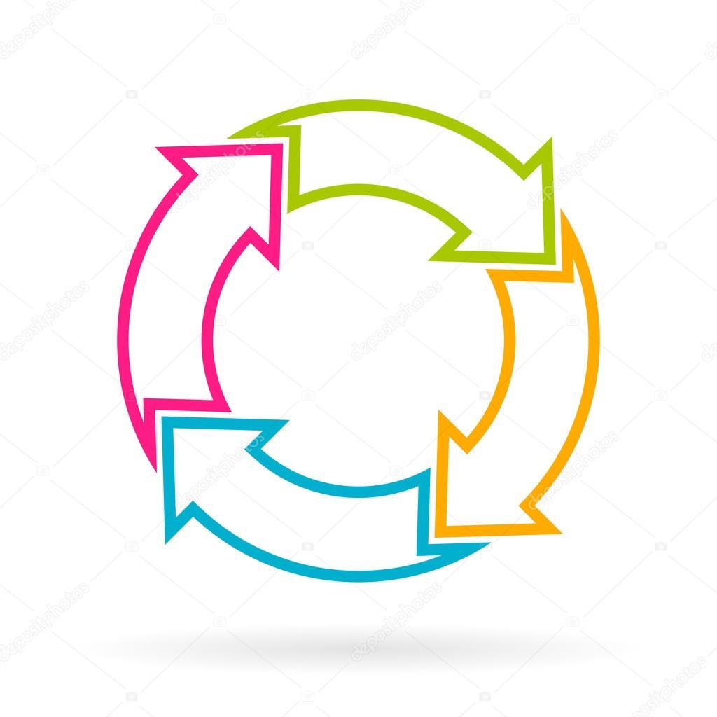 Four Part Cycle Arrow Chart Stock Vector 169 Arcady 113431210