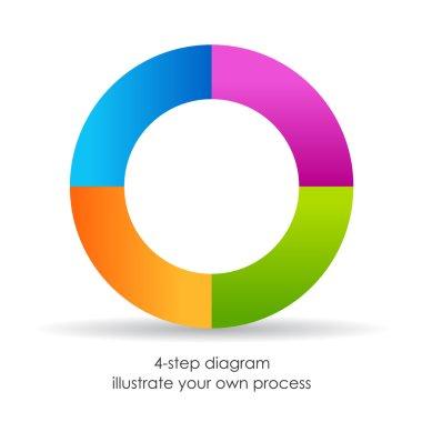 4 step cycle diagram