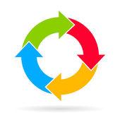 Fotografia Schema del ciclo di quattro passi