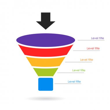 Funnel layered diagram