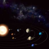 Fotografie Solar System Background