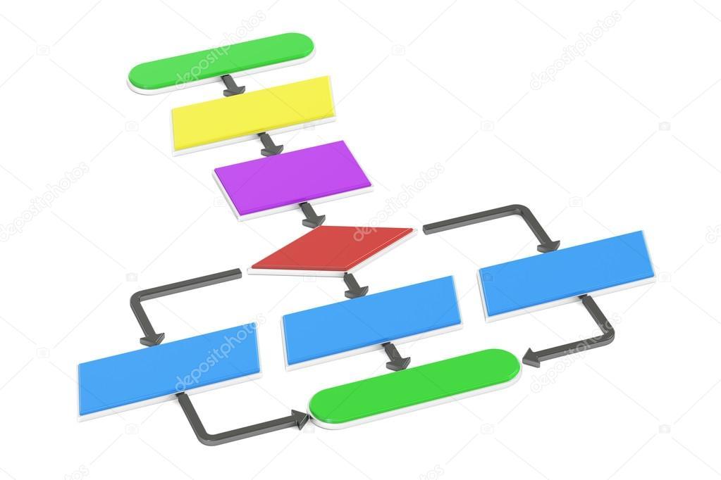 Algorithm flowchart 3d rendering stock photo c alexlmx 123947860 for 3d flow chart