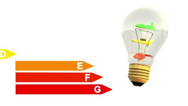 Koncepce energetické spotřeby
