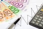 Analýza finančních trendů