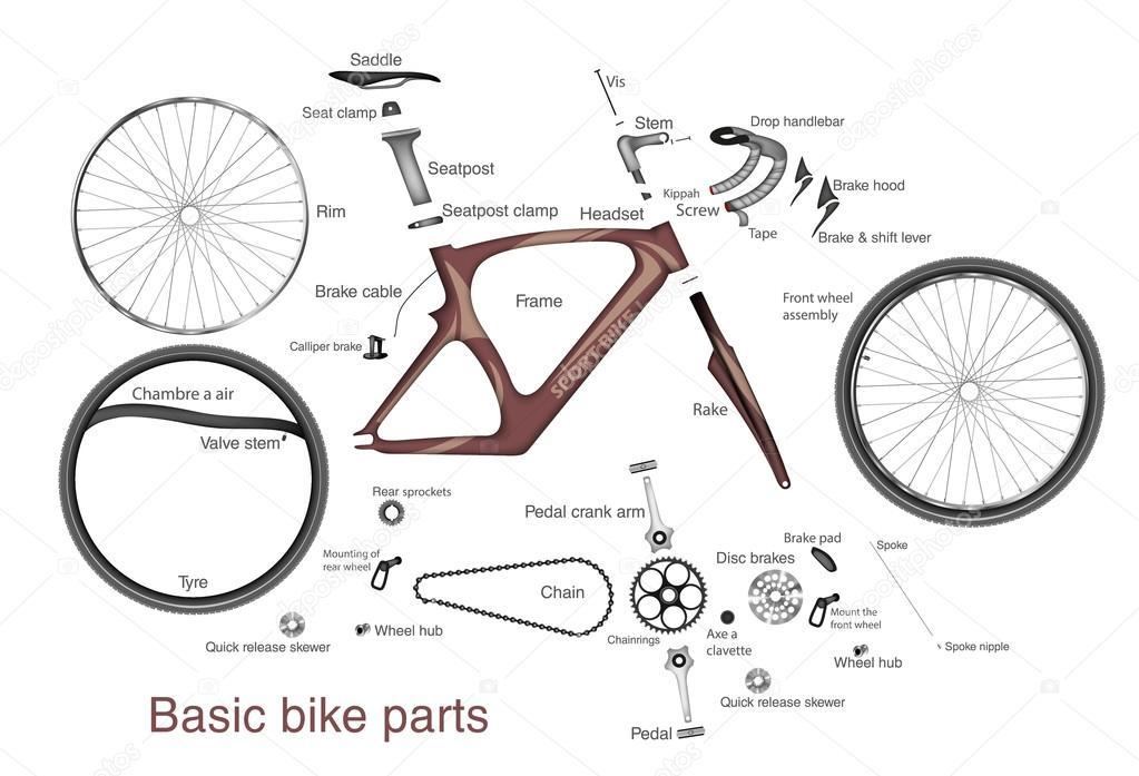 delar på en cykel