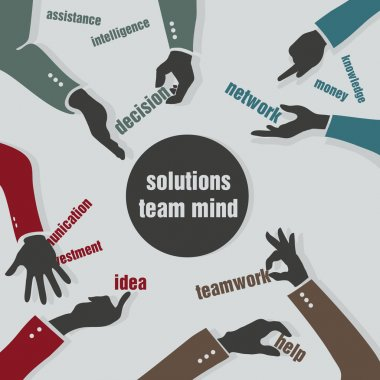 concept solutions team mind.