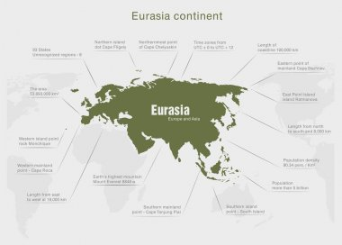 Eurasia Continent Map Infographics