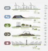 Energie rinnovabili in infografica con icone