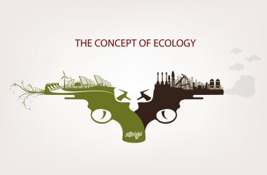 Concept of pollution and clean environment