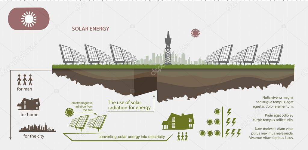 Erneuerbare Energie aus Sonnenenergie — Stockvektor © PanaceaDoll ...