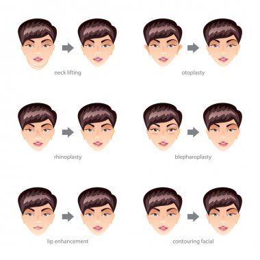 Plastic surgery on face vector set